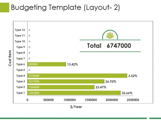 Budgeting Template 2 Ppt PowerPoint Presentation File Skills