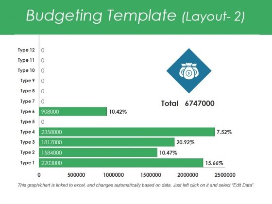 Budgeting Template 2 Ppt PowerPoint Presentation Infographics Outline