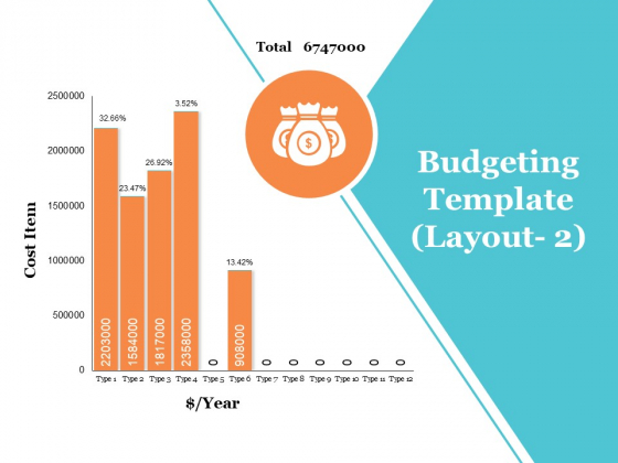 Budgeting Template Ppt PowerPoint Presentation Gallery Design Inspiration