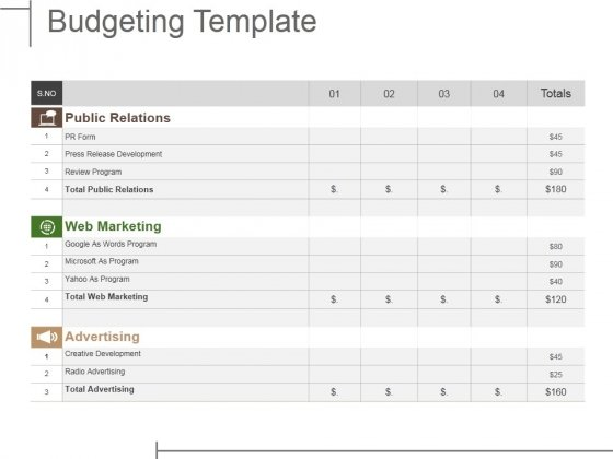 Budgeting Template Ppt PowerPoint Presentation Icon Examples
