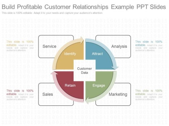 Build Profitable Customer Relationships Example Ppt Slides