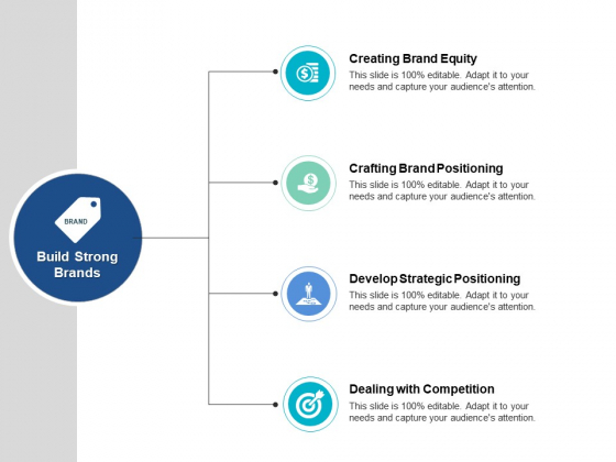 Build Strong Brands Ppt PowerPoint Presentation Model Format