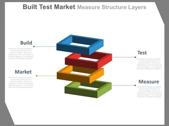Build Test Market Measure Structure Steps Powerpoint Slides