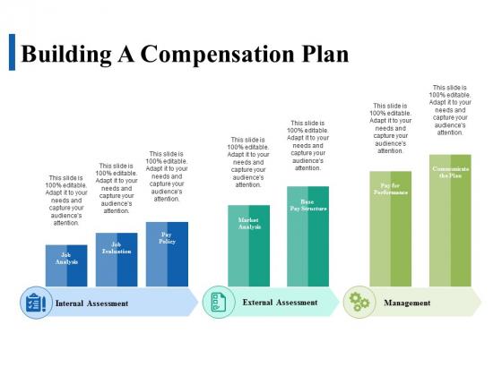 Building A Compensation Plan Ppt PowerPoint Presentation Inspiration Design Ideas