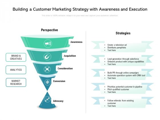 Building A Customer Marketing Strategy With Awareness And Execution Ppt PowerPoint Presentation File Examples PDF
