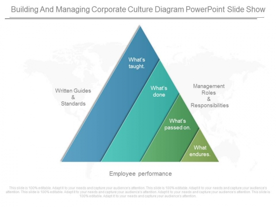Building And Managing Corporate Culture Diagram Powerpoint Slide Show
