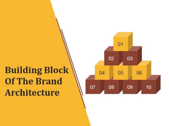 Building Block Of The Brand Architecture Ppt PowerPoint Presentation Model