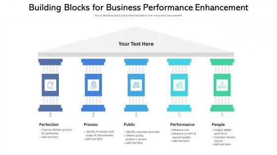 Building Blocks For Business Performance Enhancement Ppt Portfolio Topics PDF