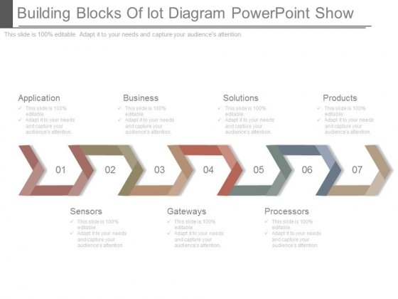Building Blocks Of Iot Diagram Powerpoint Show