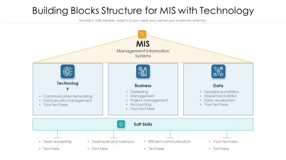 Building Blocks Structure For MIS With Technology Ppt Show Skills PDF