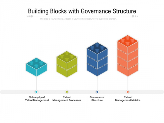 Building Blocks With Governance Structure Ppt PowerPoint Presentation Gallery Diagrams PDF
