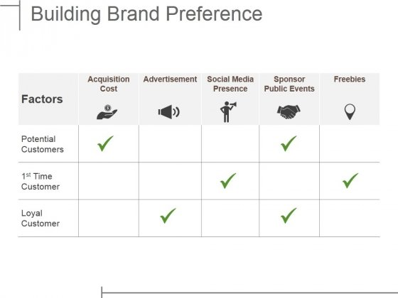 Building Brand Preference Ppt PowerPoint Presentation Professional Diagrams