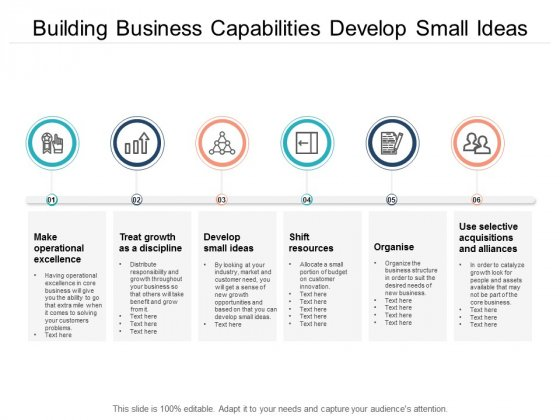 Building Business Capabilities Develop Small Ideas Ppt PowerPoint Presentation Model Microsoft