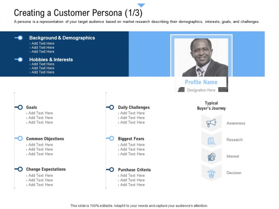 Building Customer Experience Strategy For Business Creating A Customer Persona Goals Pictures PDF