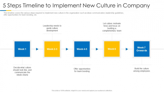 Building Efficient Work Environment 5 Steps Timeline To Implement New Culture In Company Brochure PDF