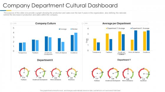 Building Efficient Work Environment Company Department Cultural Dashboard Guidelines PDF