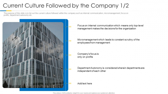 Building Efficient Work Environment Current Culture Followed By The Company Autonomy Inspiration PDF