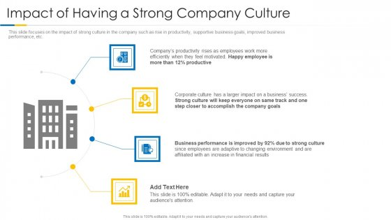 Building Efficient Work Environment Impact Of Having A Strong Company Culture Ideas PDF