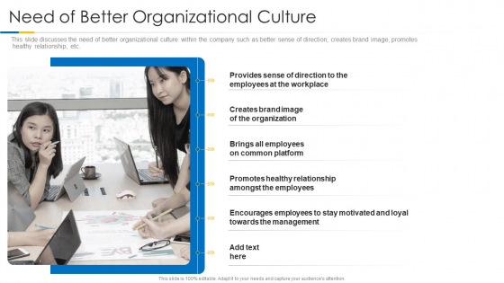 Building Efficient Work Environment Need Of Better Organizational Culture Sample PDF