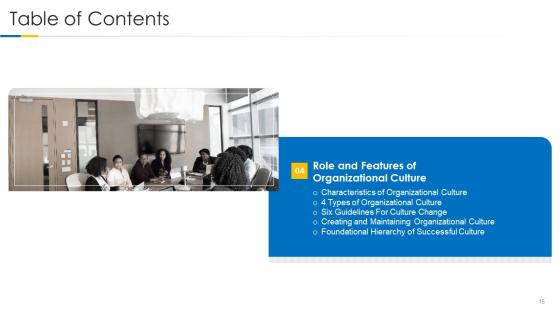 Building_Efficient_Work_Environment_Ppt_PowerPoint_Presentation_Complete_Deck_With_Slides_Slide_15