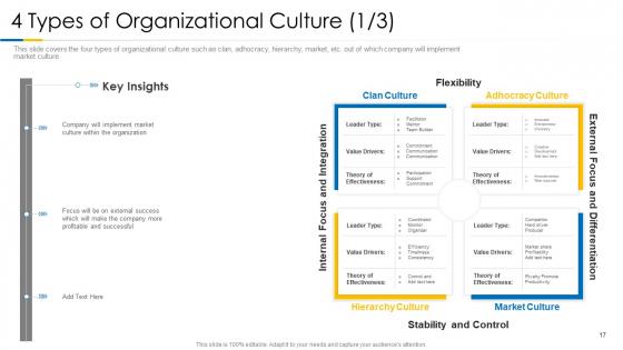 Building_Efficient_Work_Environment_Ppt_PowerPoint_Presentation_Complete_Deck_With_Slides_Slide_17