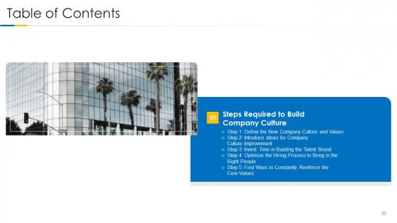 Building_Efficient_Work_Environment_Ppt_PowerPoint_Presentation_Complete_Deck_With_Slides_Slide_23