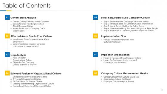 Building_Efficient_Work_Environment_Ppt_PowerPoint_Presentation_Complete_Deck_With_Slides_Slide_3