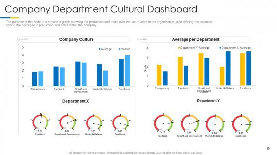 Building_Efficient_Work_Environment_Ppt_PowerPoint_Presentation_Complete_Deck_With_Slides_Slide_39