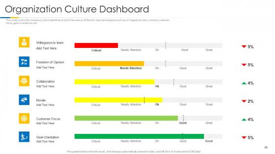 Building_Efficient_Work_Environment_Ppt_PowerPoint_Presentation_Complete_Deck_With_Slides_Slide_40