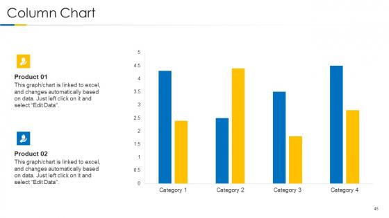 Building_Efficient_Work_Environment_Ppt_PowerPoint_Presentation_Complete_Deck_With_Slides_Slide_45