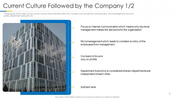 Building_Efficient_Work_Environment_Ppt_PowerPoint_Presentation_Complete_Deck_With_Slides_Slide_5