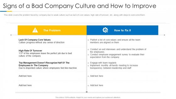 Building Efficient Work Environment Signs Of A Bad Company Culture And How To Improve Ppt Slides Outline PDF