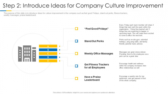 Building Efficient Work Environment Step 2 Introduce Ideas For Company Culture Improvement Microsoft PDF