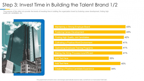 Building Efficient Work Environment Step 3 Invest Time In Building The Talent Brand Career Demonstration PDF