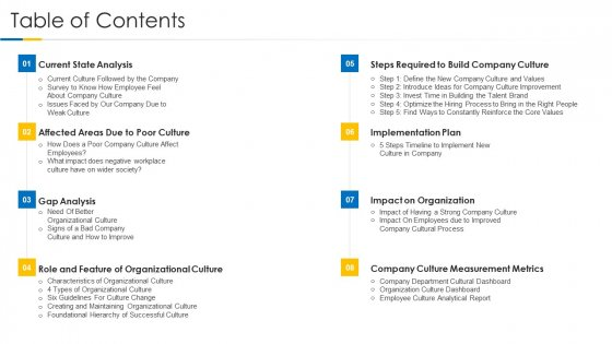 Building Efficient Work Environment Table Of Contents Ppt Inspiration Themes PDF