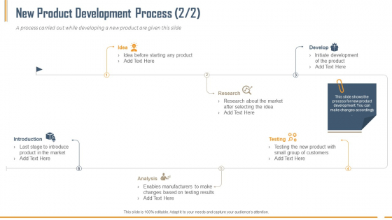 Building Innovation Capabilities And USP Detection New Product Development Process Idea Ppt Styles Layouts PDF