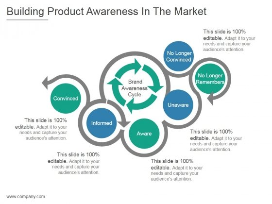 Building Product Awareness In The Market Ppt PowerPoint Presentation Outline