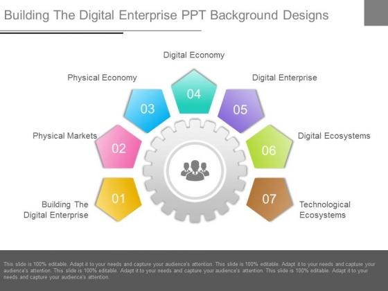 Building The Digital Enterprise Ppt Background Designs
