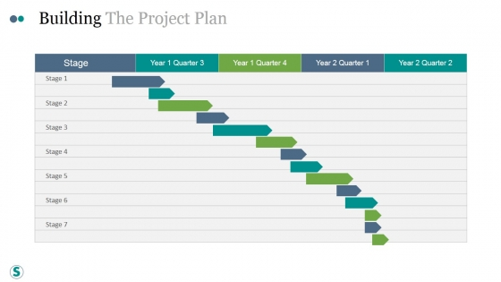 Building The Project Plan Ppt PowerPoint Presentation Background Images