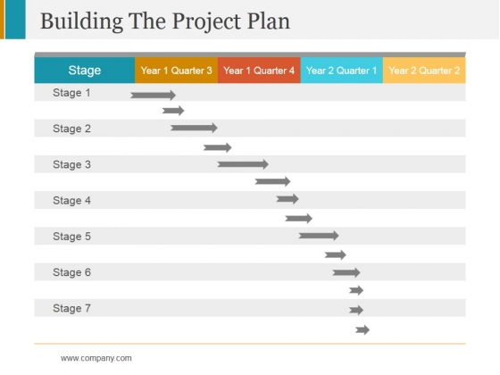 Building The Project Plan Ppt PowerPoint Presentation Ideas Shapes