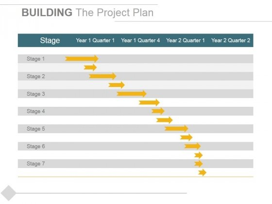 Building The Project Plan Ppt PowerPoint Presentation Infographics Example File