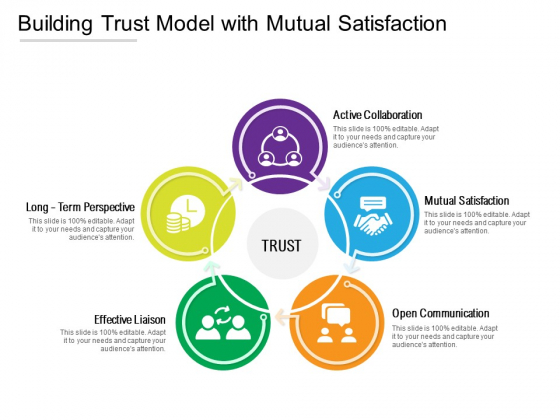 Building Trust Model With Mutual Satisfaction Ppt PowerPoint Presentation Slides Mockup PDF