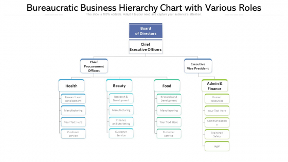 Bureaucratic Business Hierarchy Chart With Various Roles Ppt PowerPoint Presentation Gallery Themes PDF
