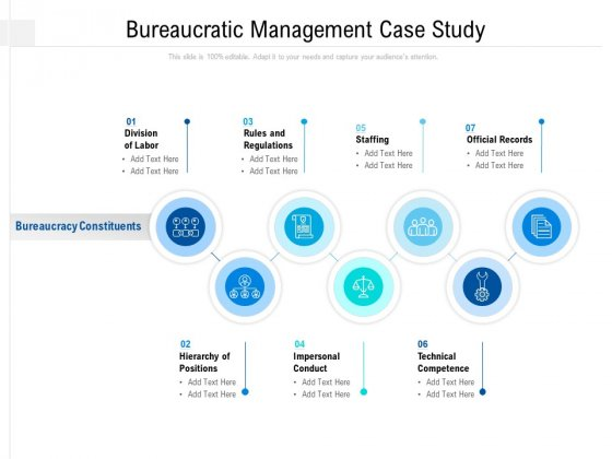 Bureaucratic Management Case Study Ppt PowerPoint Presentation Layouts Background Images PDF
