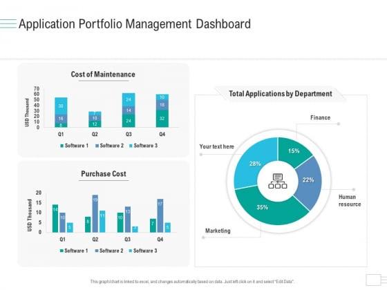 Business API Management Application Portfolio Management Dashboard Elements PDF