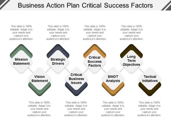 Business Action Plan Critical Success Factors Ppt PowerPoint Presentation Pictures Grid
