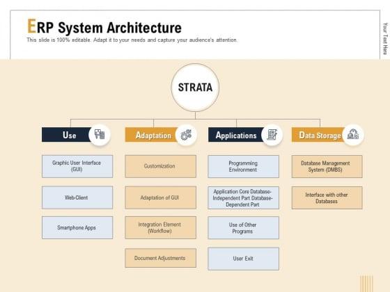 Business Activity Flows Optimization ERP System Architecture Ppt PowerPoint Presentation Professional Portfolio PDF