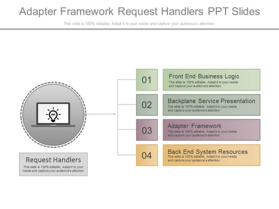 Business Adapter Framework Request Handlers Ppt Slides