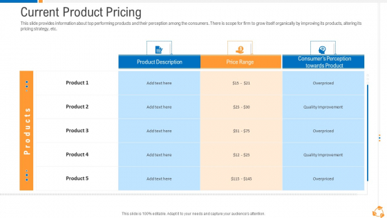 Business Advancement Internal Growth Current Product Pricing Pictures PDF