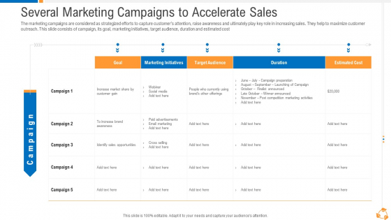 Business Advancement Internal Growth Several Marketing Campaigns To Accelerate Sales Guidelines PDF